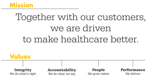 Mission: Together with our customers, we are driven to make healthcare better.